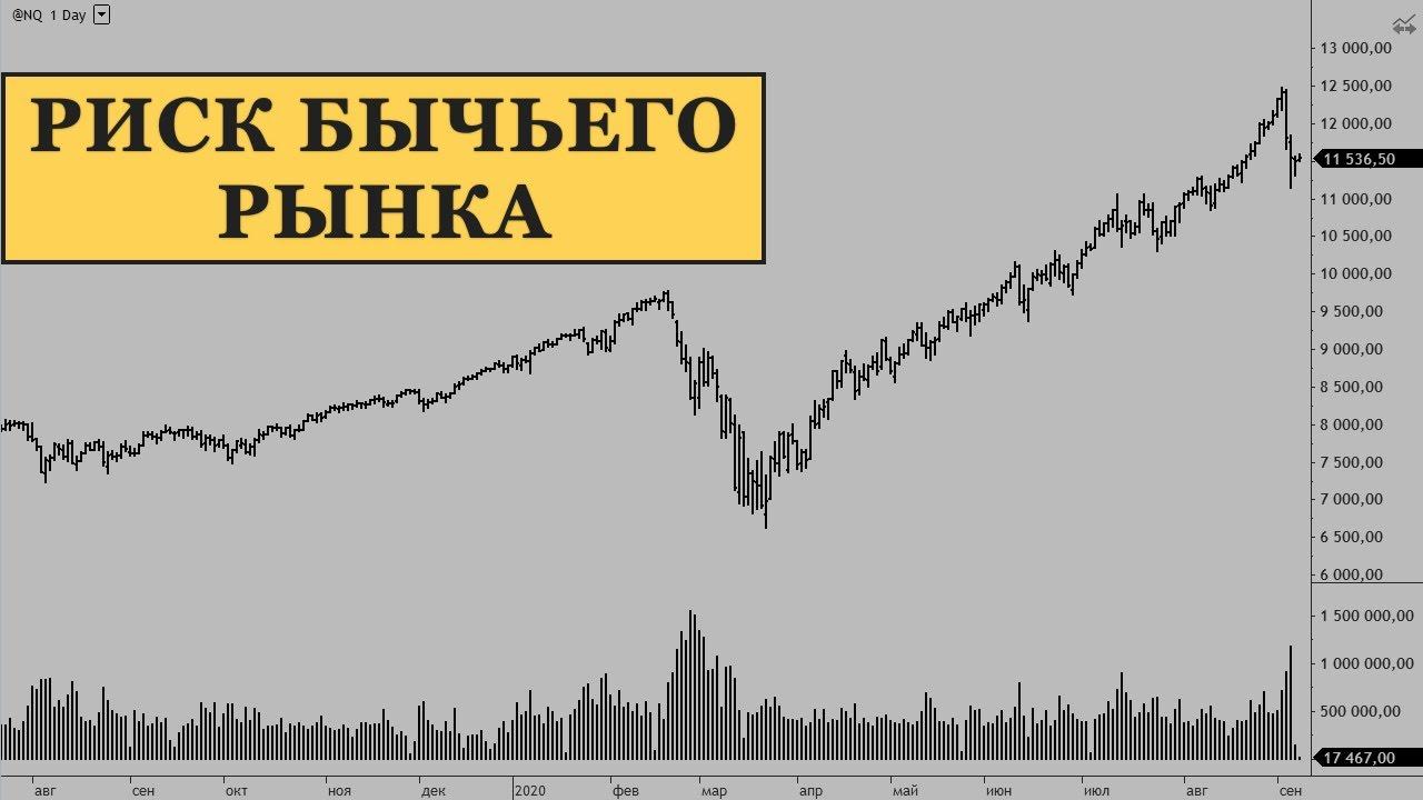 Риск фондового рынка во время ускоряющегося бычьего тренда