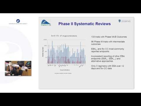 Topic 2: Efficacy endpoints in clinical trials