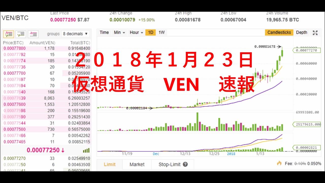 2018年1月23日 仮想通貨 VEN 最新予測