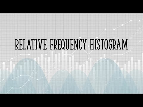 How to make a relative frequency histogram