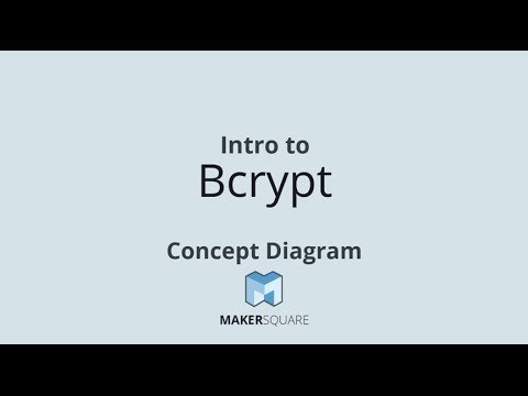 Bcrypt & Password Security - An Introduction
