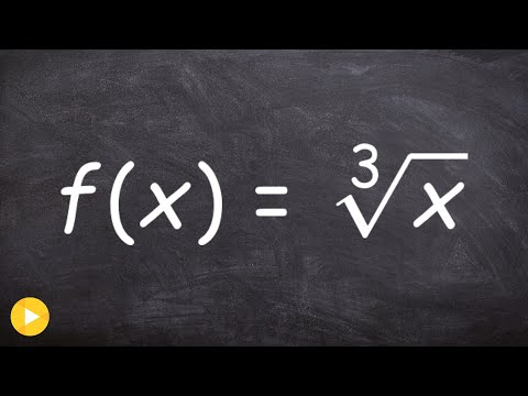 How to find the inverse of a cubic root function