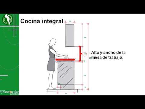 #7  DISEÑO DE COCINAS INTEGRALES (MEDIDAS DE LOS MUEBLES) 3 DE 6