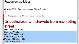 Kervin Chery Training Unauthorized withdraw monthly FRAUD