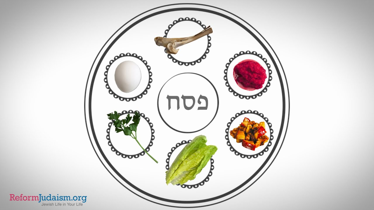 What Goes On The Seder Plate Youtube