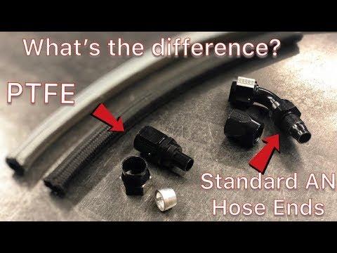 PTFE VS AN - Steel Braided Vs Nylon Hose Motion 360