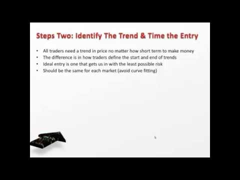 Successful Futures Trading Video Part 1 of 7