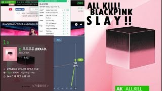 Here's How Blackpink Slayed the Music Charts & Sets New Records for 'Square Up' Album