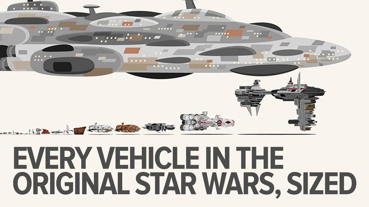every original star wars trilogy vehicle to scale youtube. Black Bedroom Furniture Sets. Home Design Ideas