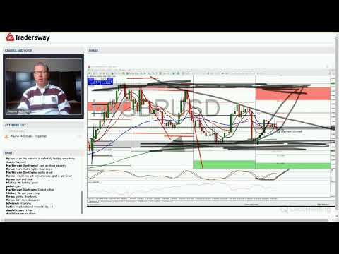 Forex Trading Strategy Webinar Video For Today: (LIVE Tuesday December 19, 2017)