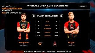 Open Cup 2018 - Dia 2, Repescagens
