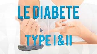 Le Diabète, C'est quoi ?