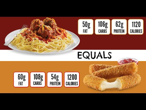 Olive garden spaghetti and meatballs and mcdonalds - Olive garden spaghetti and meatballs ...