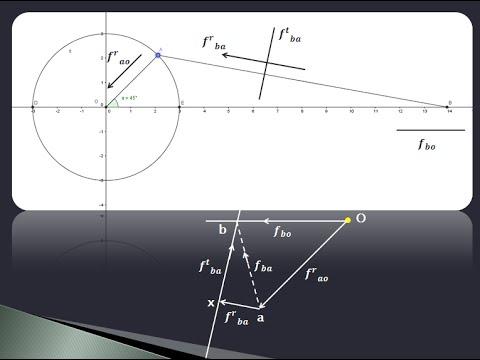 how to draw acceleration diagram using relative velocity method - single  slider crank mechanism