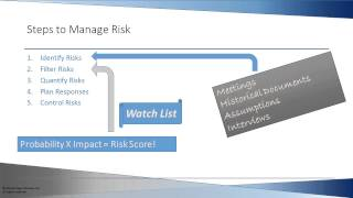Project Risk Management - Simplified!