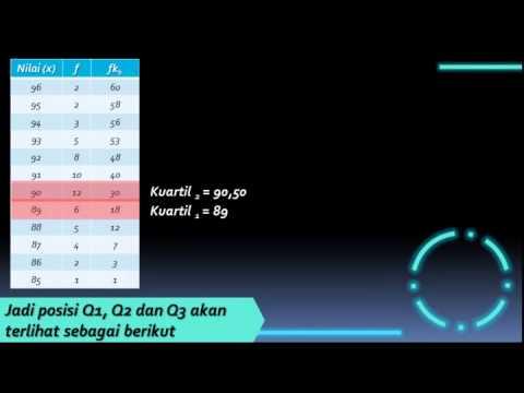 tutorial-quartil-desil-dan-presentil-(statistik)
