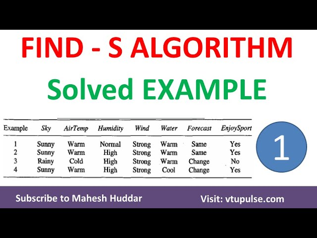 FIND S Algorithm | Finding A Maximally Specific Hypothesis | Solved Example - 1 by Mahesh Huddar