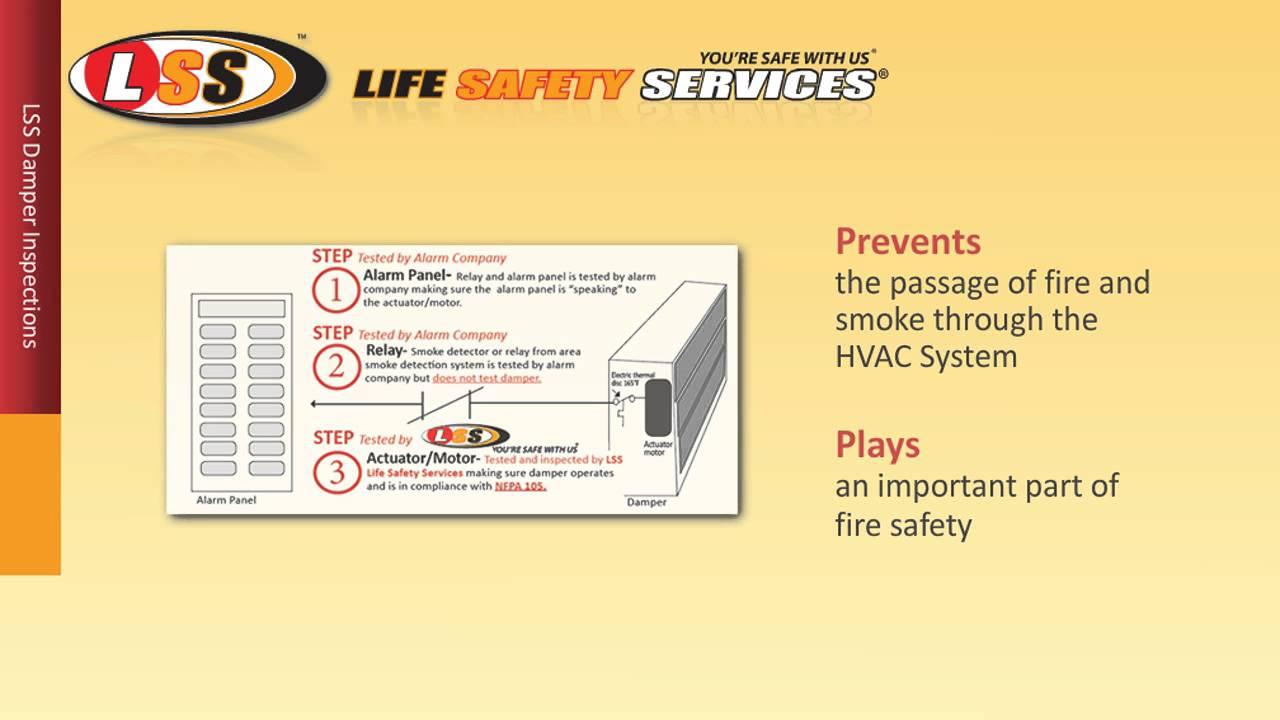 Fire Damper Inspections, Smoke Damper Inspections, Combo Fire ...