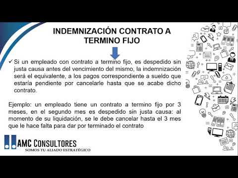 Cómo Calcular La Liquidación E Indemnización De Un Contrato Trabajo