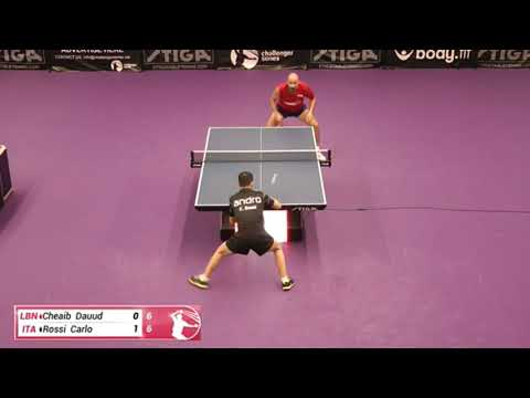 Dauud Cheaib Vs Carlo Rossi (Challenger Series September 24th 2019 Group Match)
