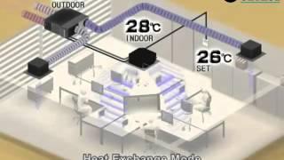 Приточно вытяжная вентиляция с рекуперацией тепла и влажности Daikin VAM в Одессе(Наша компания ООО