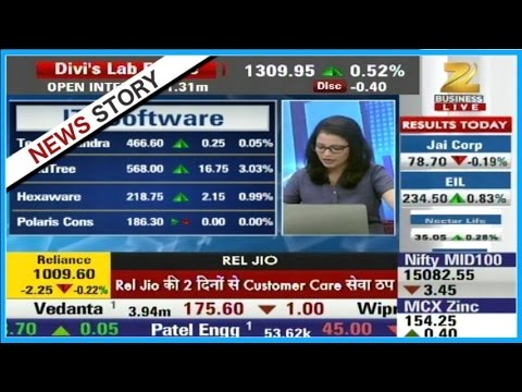 Stocks of 'Sterling Bio, Reliance Cap, Lanco Infra and AB Nuvo are Midcap gainers