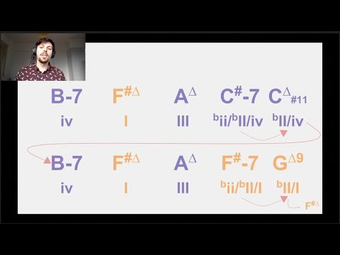 [Moonchild - Runaway] Chords Analysis