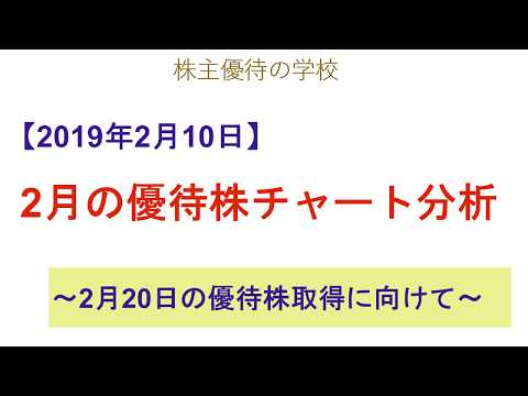 2019年2月10日2月の優待株チャート分析
