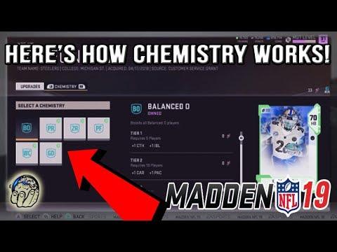 Madden 19 -