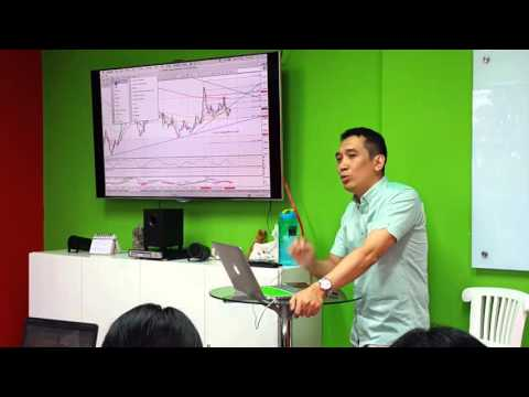 Belajar Trading Forex Gold: Teknik Divergence Trading (T3) #1/2