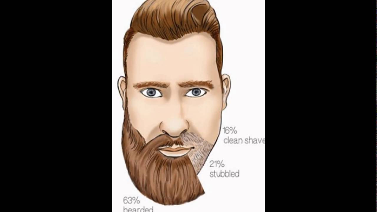 Hipster Beards and Hairstyles For The Modern Man - YouTube