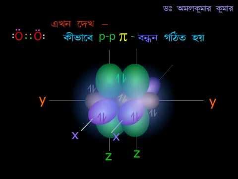 Covalent Bond Formation (VBT) - BENGALI Version