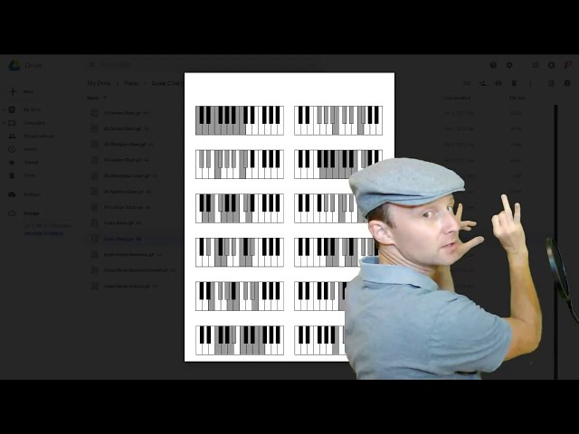 My Super Simple Piano Charts