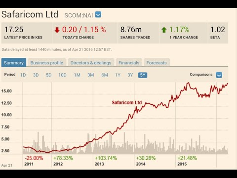 Safaricom from 2011 to 2016 A Journey of Value Creation