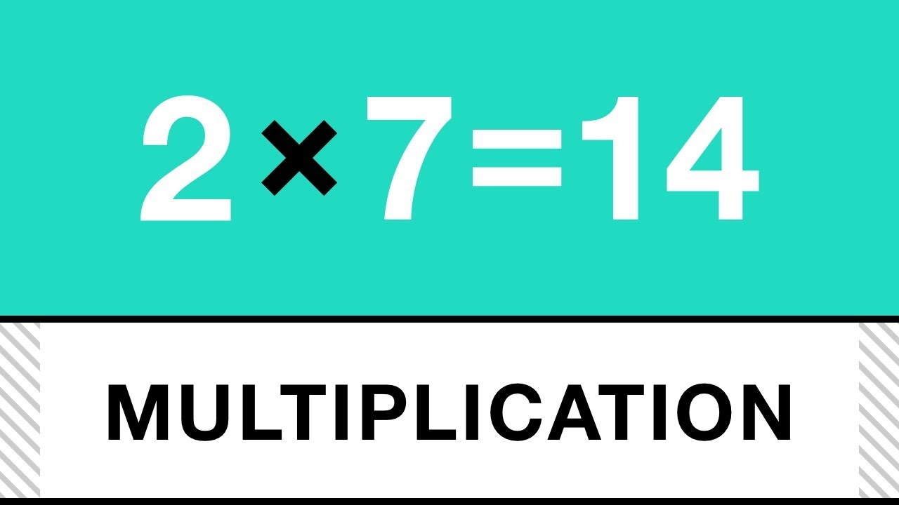 Math Basics: Multiplication - YouTube
