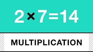 Math Basics: Multiplication