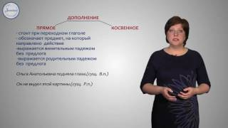 Уроки русского Роль второстепенных членов в предложении