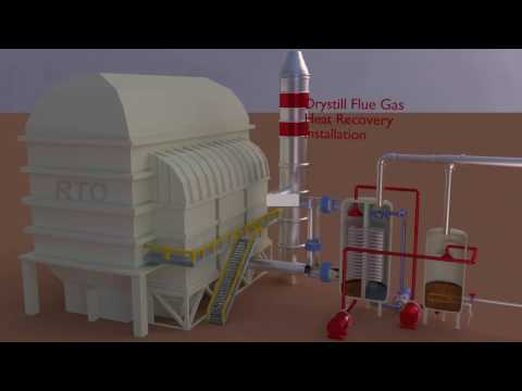 Energy recovery from flue gas