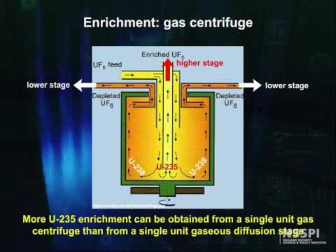 Nuclear Fuel Cycle: Gas Centrifuge