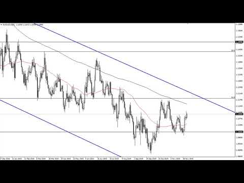 EUR/USD And GBP/USD Forecast December 6, 2019