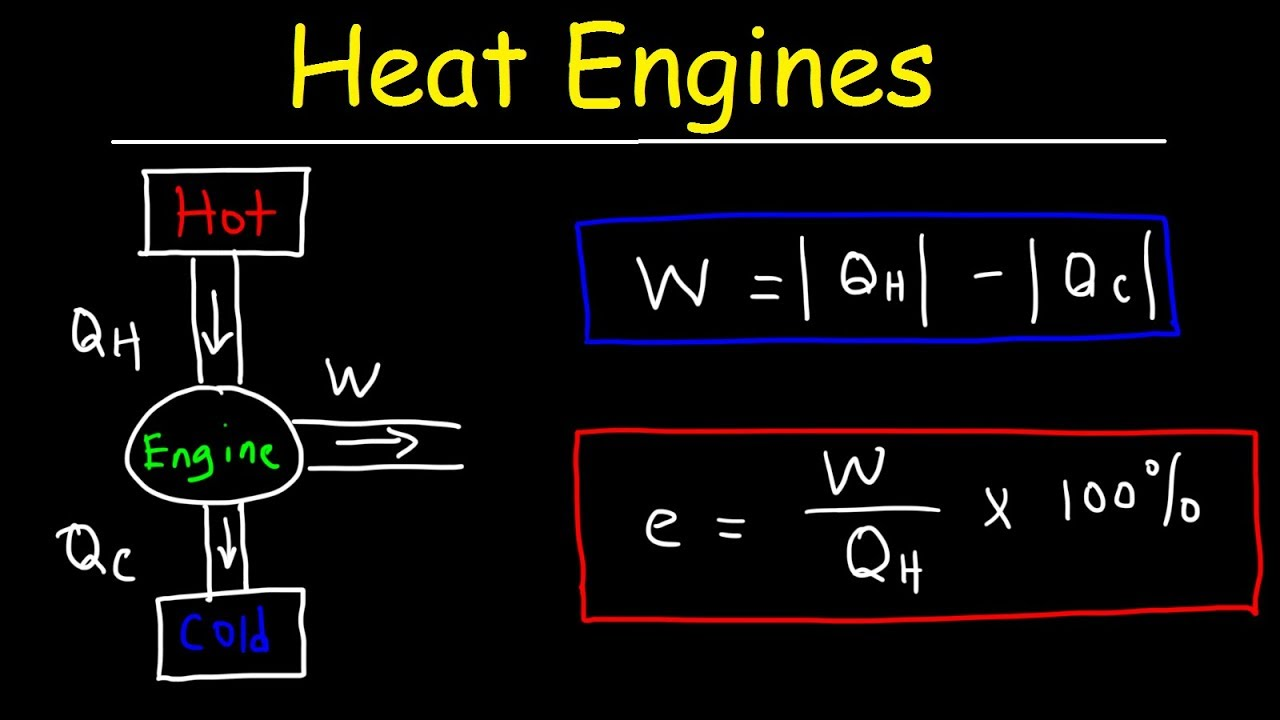 heat engines thermal efficiency energy flow diagrams thermodynamics physics problems [ 1280 x 720 Pixel ]
