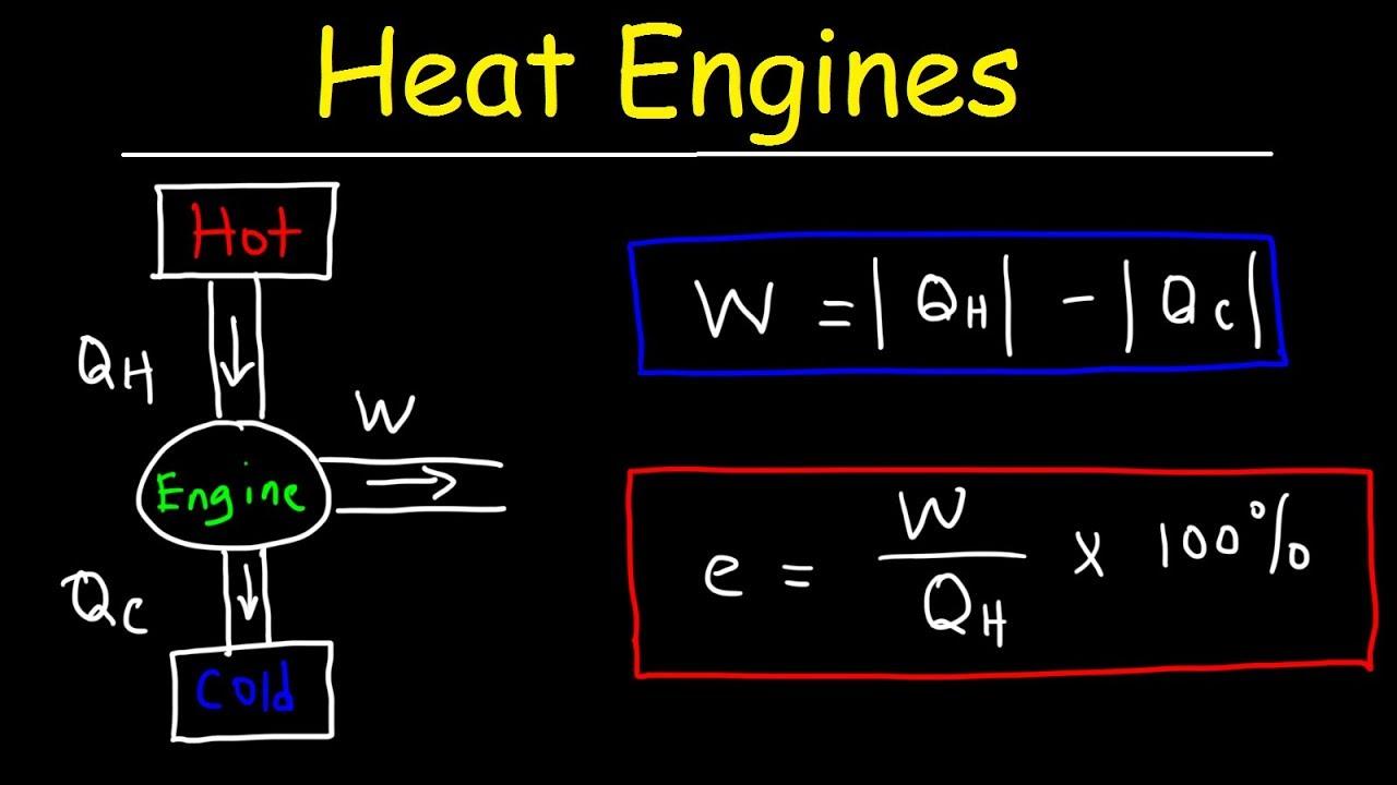 Heat Engines  Thermal Efficiency   U0026 Energy Flow Diagrams
