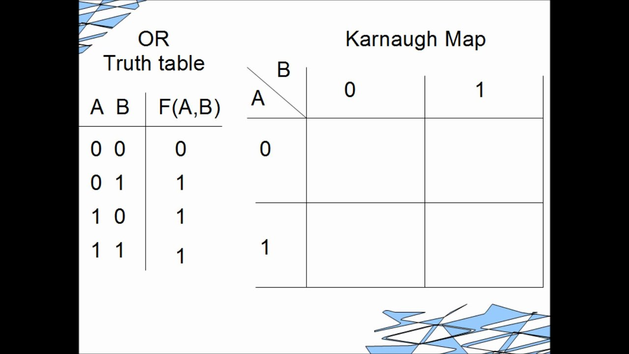 karnaugh map essay