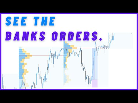 Spot Institutional Liquidity With Volume Profile & Currency Futures - Institutional Trading Tips #6