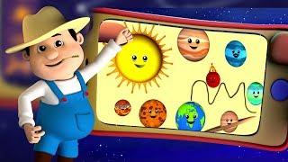Planet Lagu | Solar Sistem Lagu | Pendidikan Lagu