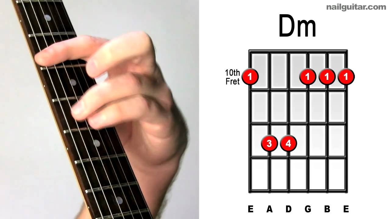 Dm minor   Important Bar Chords   How To Play Guitar for songs by ACDC,  Pearl Jam, Guns N Roses