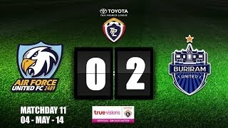 TPL 2014 - Air Force United FC 0-2 Buriram United (04-05-2014)