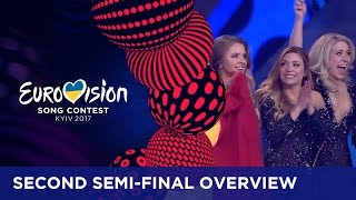 Overview of the second Semi-Final!