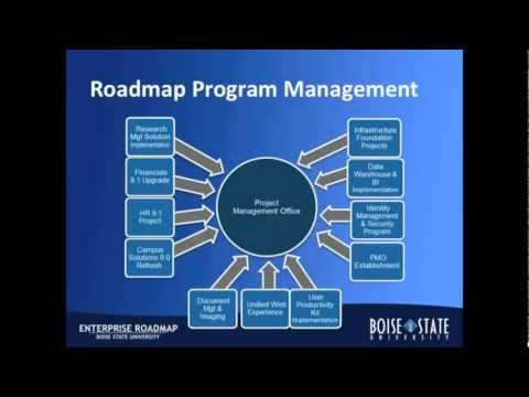 Boise State University Enterprise Roadmap Kickoff