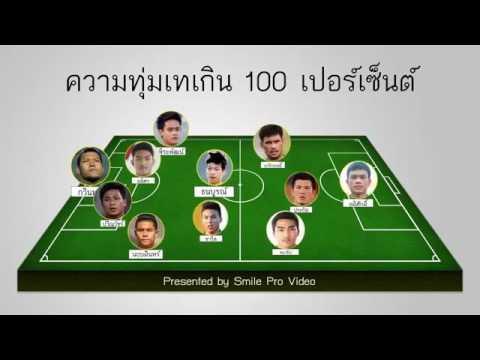 5 อันดับที่สุด ของนักฟุตบอลทีมชาติไทย ซิโก้ เกียรติศักดิ์ เสนา